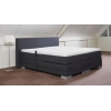 Boxspring Electrisch